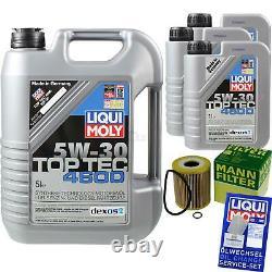 Révision Filtre LIQUI MOLY Huile 8L 5W-30 Pour BMW 5er Touring E39 530d