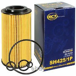 Sketch D'Inspection Filtre Liqui Moly Huile 12L 5W-40 Pour Sprinter
